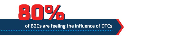 Defining DTC: What's a direct-to-consumer brand?